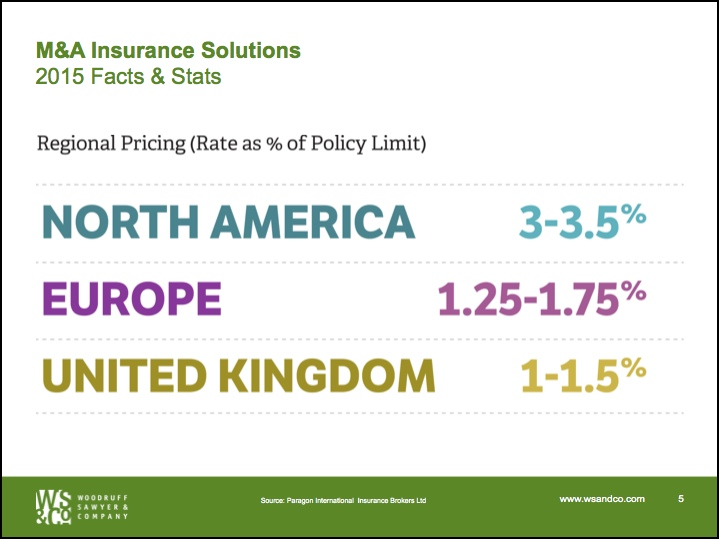 slide-5-regional-pricing