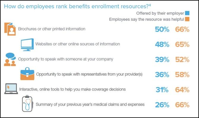 aflac-survey-employee-benefits