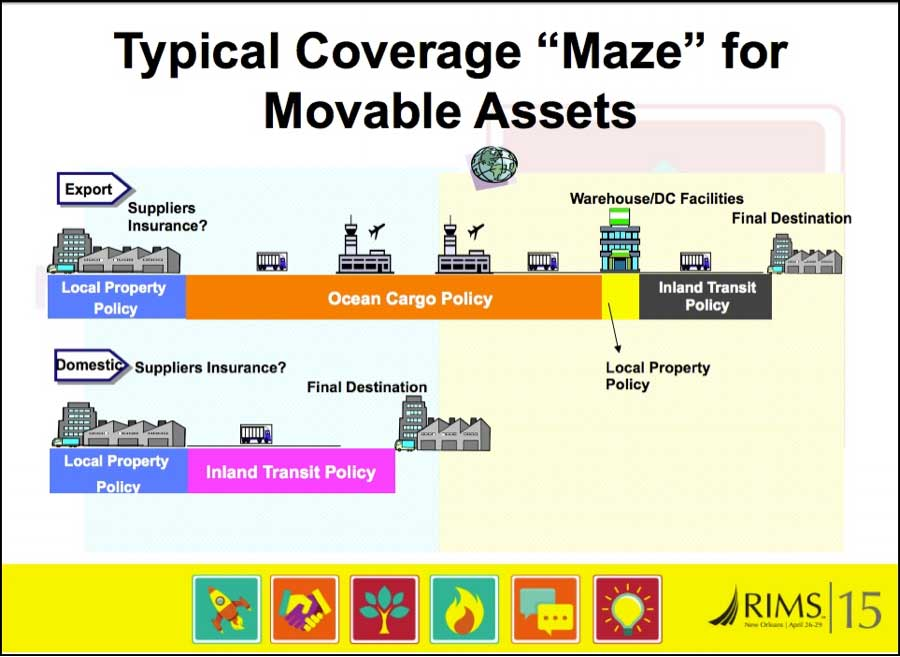 movable-assets-mid