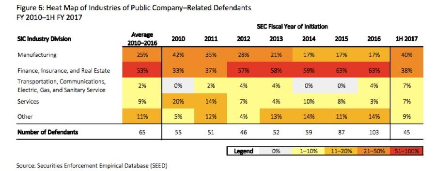 Public company defendents