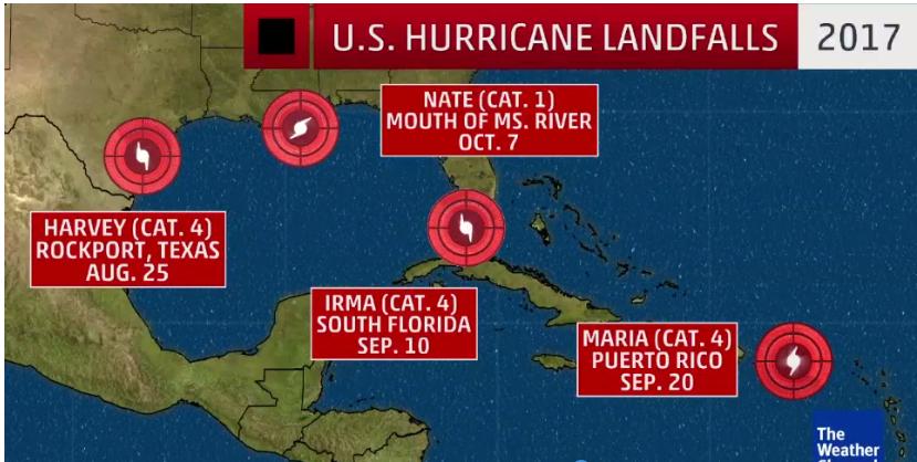 Hurricane Landfalls map