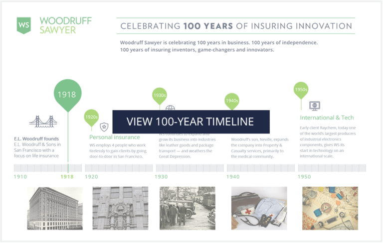 Woodruff Sawyer timeline of our more than 100 years in the insurance business graphic.