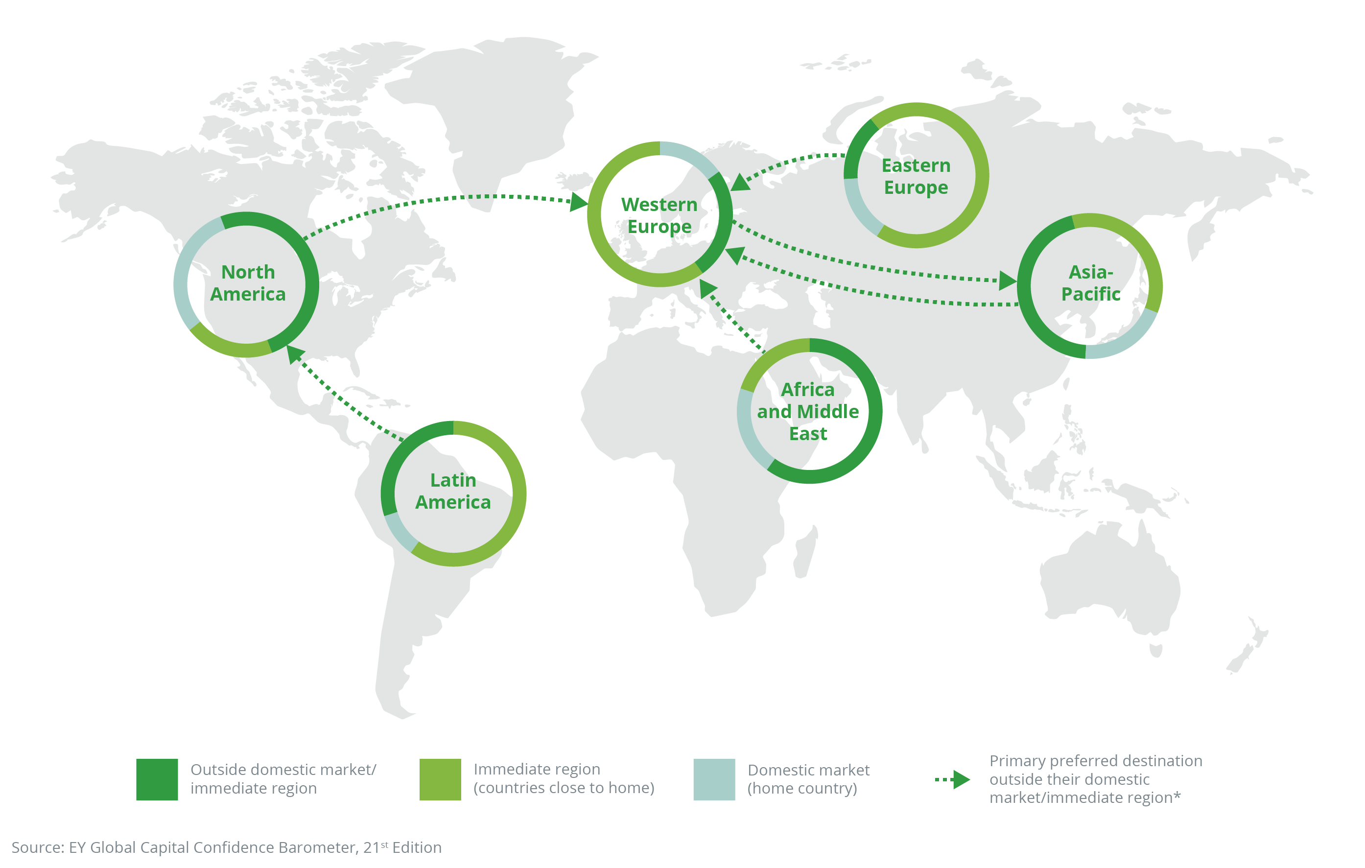 Global map showing M&A interest trends