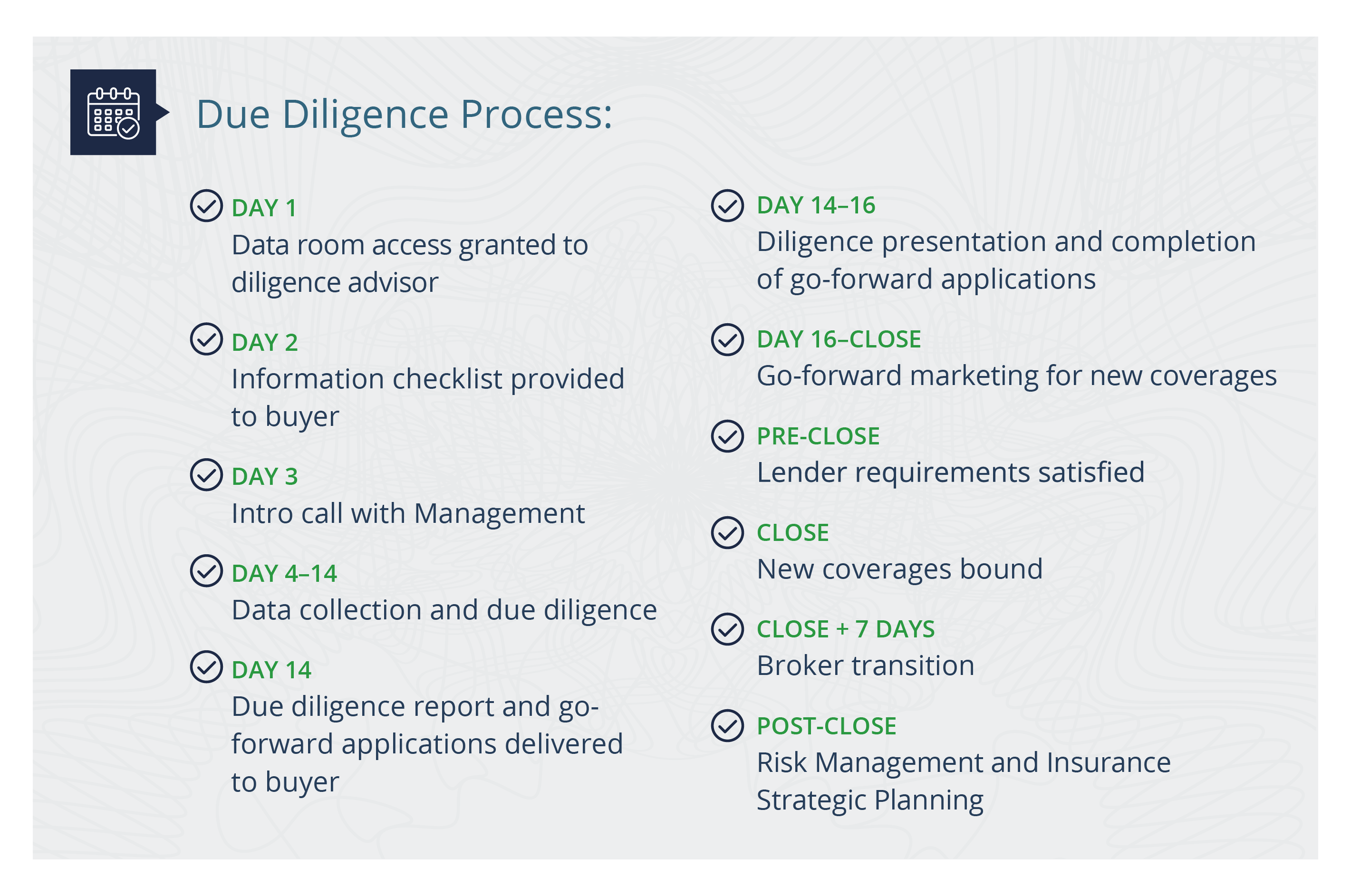 Due Diligence Process from Day 1 to Post-Close