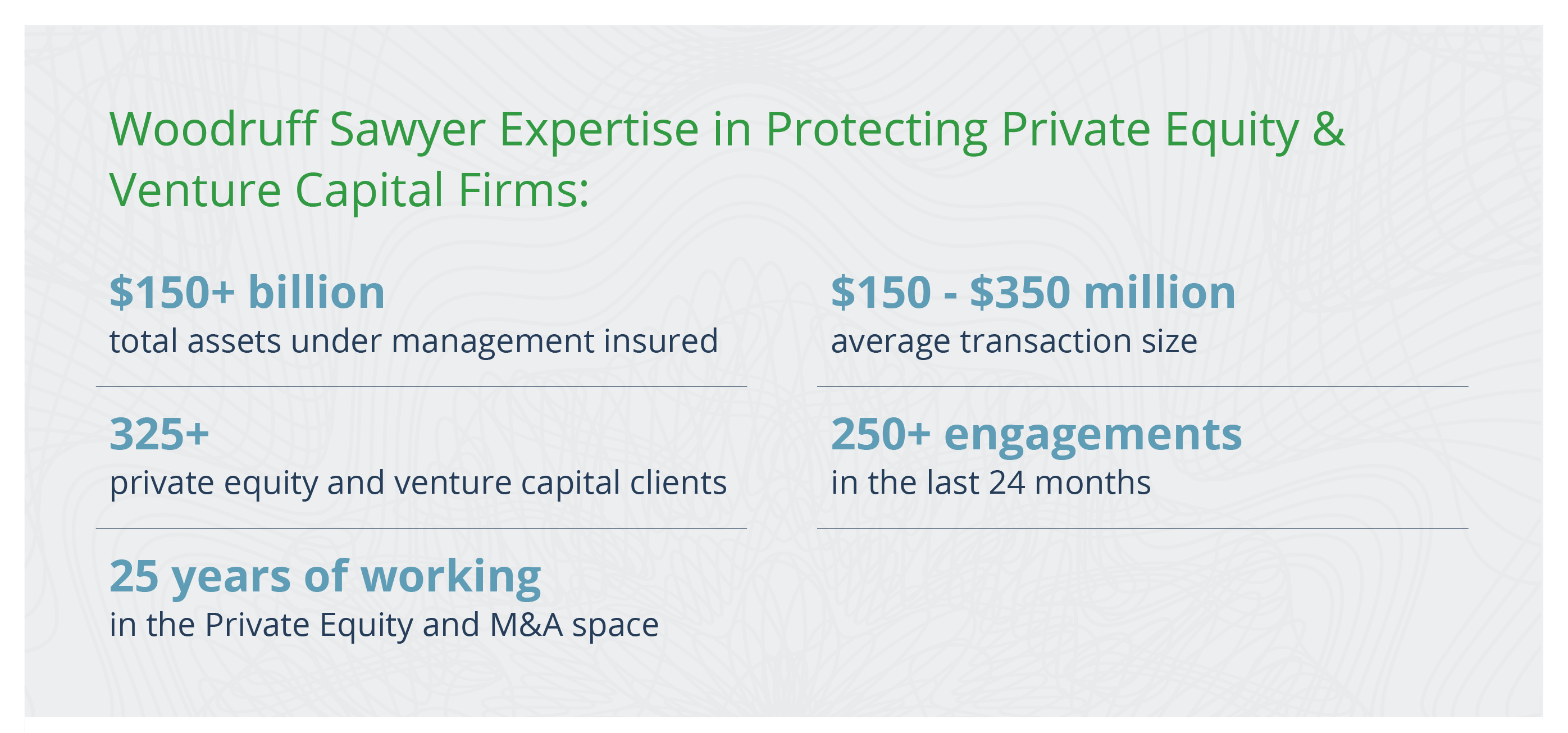Woodruff Sawyer Expertise in Protective Private Equity and Venture Capital Firms Graphic