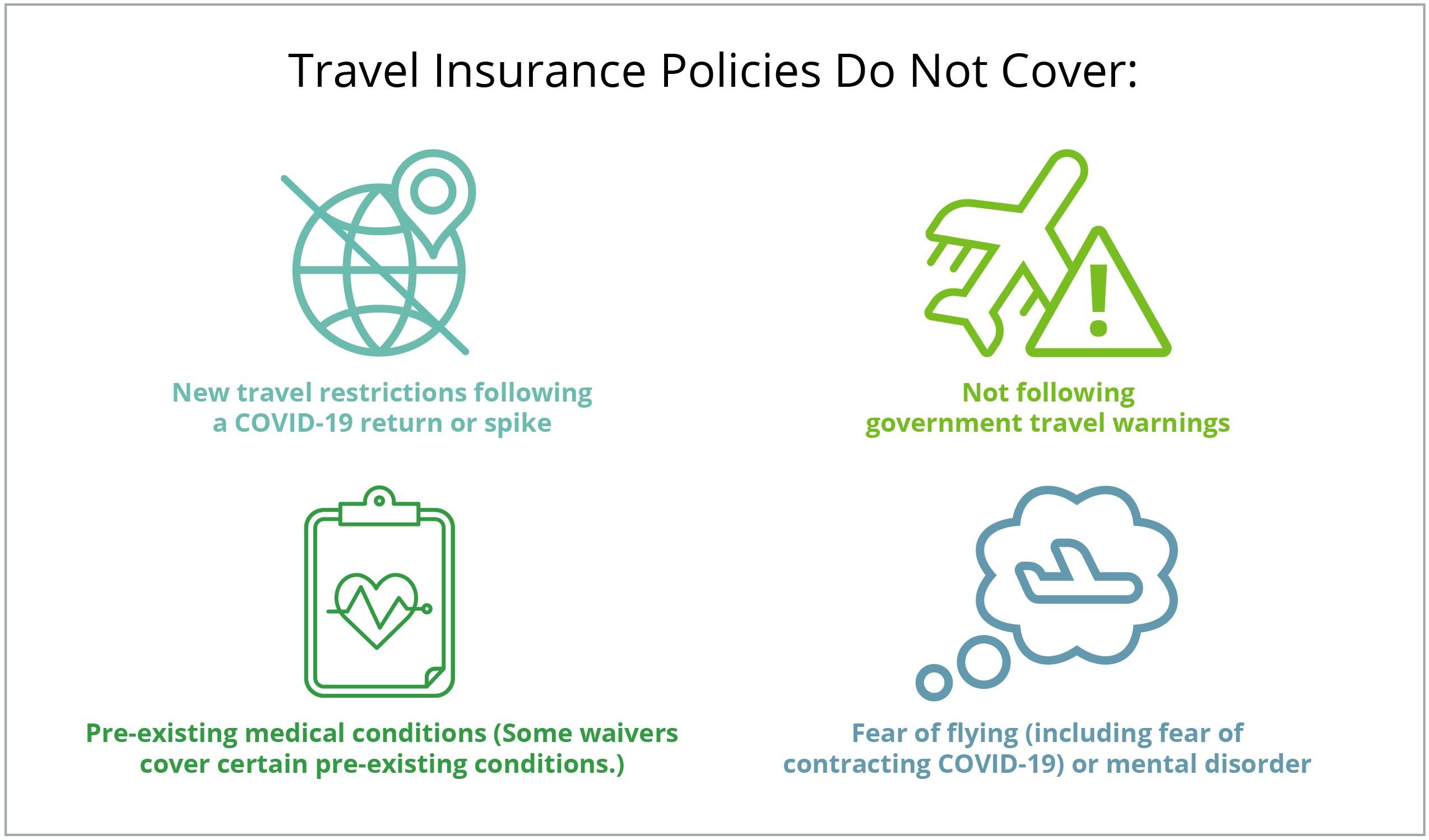 travel insurance policies do not cover travel restrictions following covid-19 spikes and more