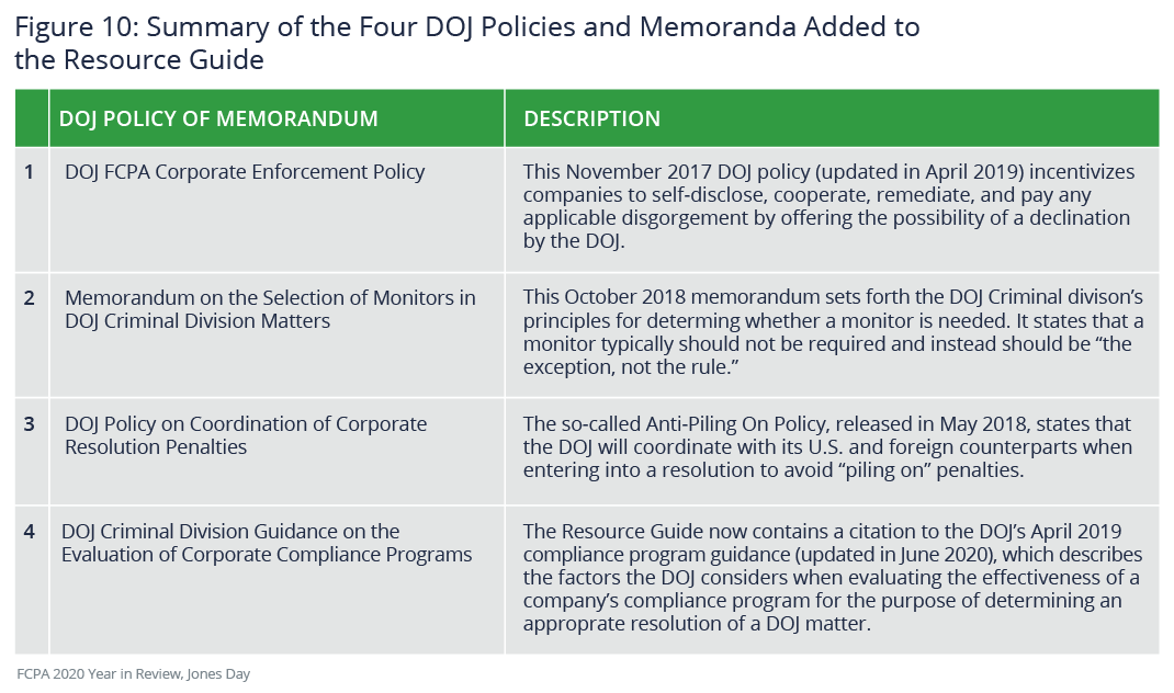 Summary of four DOJ policies and memoranda added to the resource guide