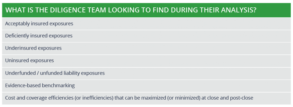 A table explaining the types of things the diligence team looks for during their analysis.