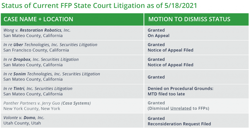 Section 11 Cases